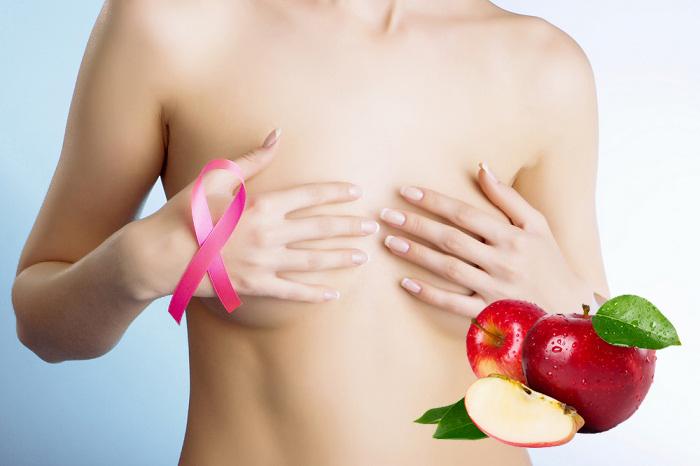 Питание и химиотерапия