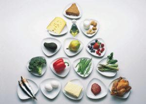 Раздельное питание принципы достоинства и недостатки