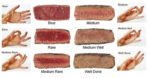 ручной метод определения прожарки стейка